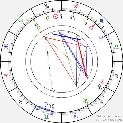 E. E. Bell astro natal birth chart, E. E. Bell horoscope, astrology