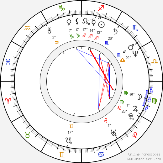 Edward Tudor-Pole birth chart, biography, wikipedia 2020, 2021