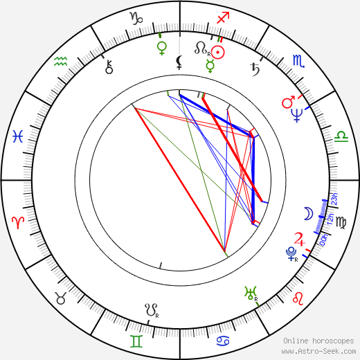 Edward Tudor-Pole birth chart, Edward Tudor-Pole astro natal horoscope, astrology