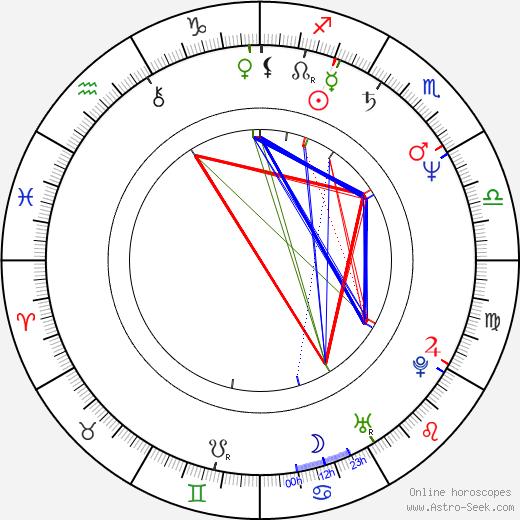 Erja Dammert birth chart, Erja Dammert astro natal horoscope, astrology