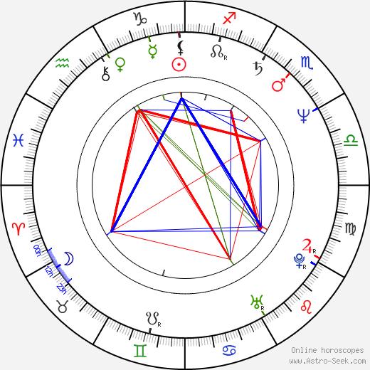 Grand L. Bush astro natal birth chart, Grand L. Bush horoscope, astrology