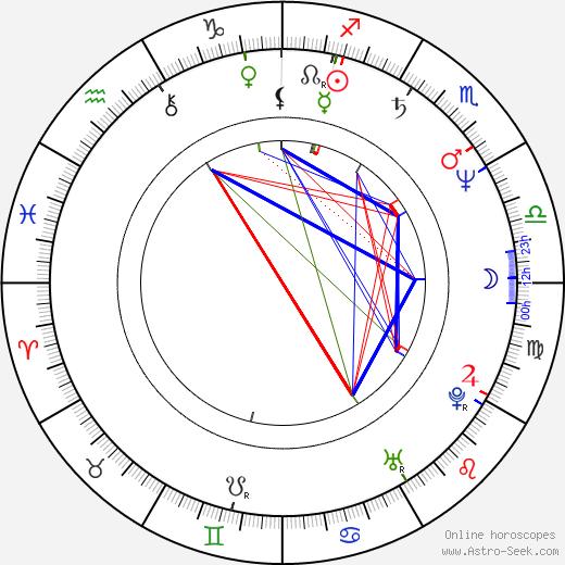 Irene Ziegler tema natale, oroscopo, Irene Ziegler oroscopi gratuiti, astrologia