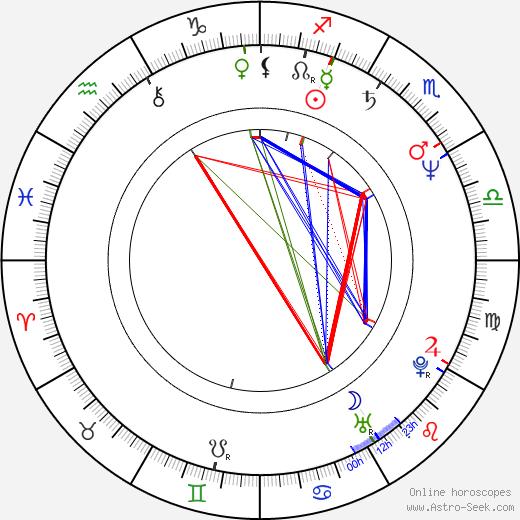 Jan Makan birth chart, Jan Makan astro natal horoscope, astrology