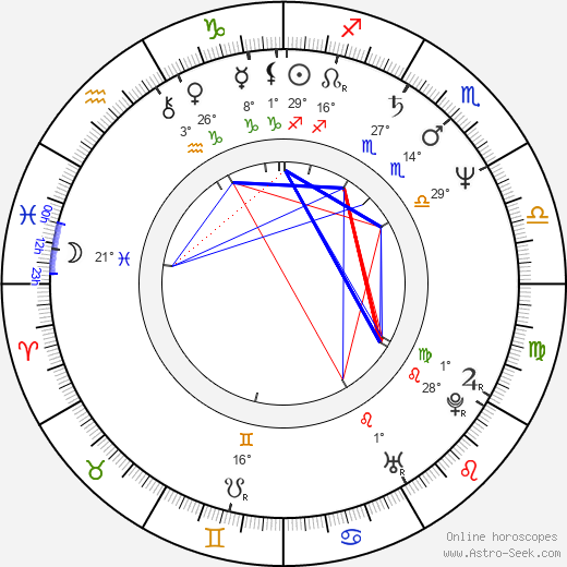 Jane Kaczmarek birth chart, biography, wikipedia 2019, 2020