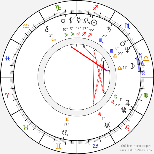 Kevin McNulty birth chart, biography, wikipedia 2020, 2021