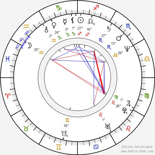 Larry Cahn birth chart, biography, wikipedia 2020, 2021