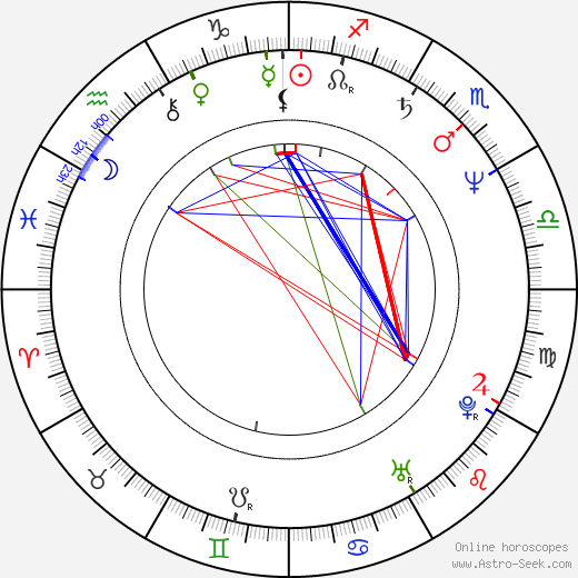 Larry Cahn birth chart, Larry Cahn astro natal horoscope, astrology