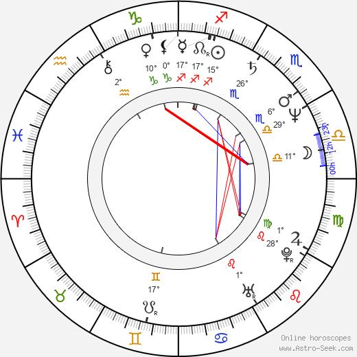 Martin Semmelrogge birth chart, biography, wikipedia 2020, 2021