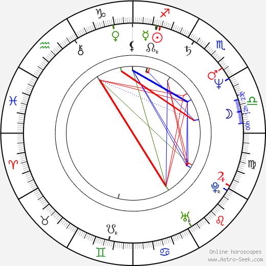 Martin Semmelrogge birth chart, Martin Semmelrogge astro natal horoscope, astrology