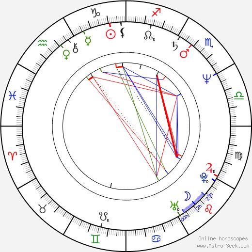 Oldřich Selucký tema natale, oroscopo, Oldřich Selucký oroscopi gratuiti, astrologia