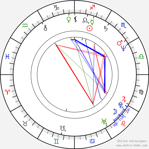 Pjotr Sapegin birth chart, Pjotr Sapegin astro natal horoscope, astrology