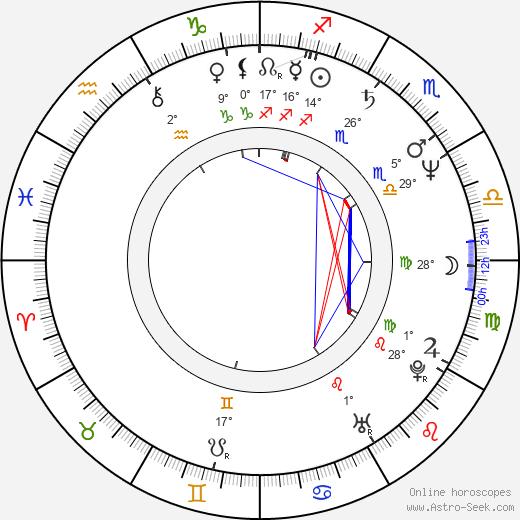 Priscilla Barnes birth chart, biography, wikipedia 2019, 2020
