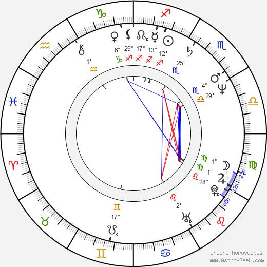 Richard Gibbs birth chart, biography, wikipedia 2019, 2020