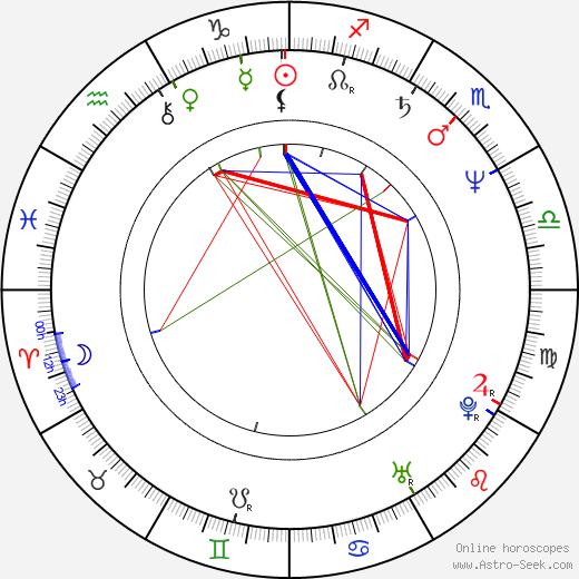 Stefan Arngrim astro natal birth chart, Stefan Arngrim horoscope, astrology