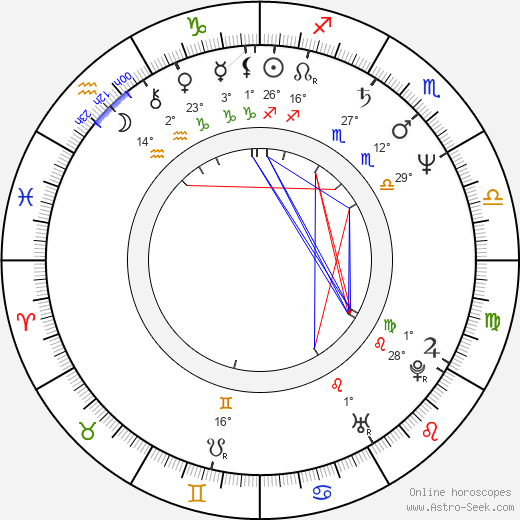 Ted Musgrave birth chart, biography, wikipedia 2019, 2020