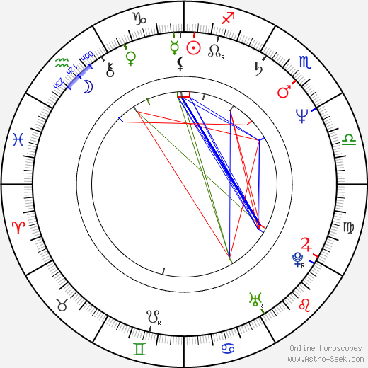 Ted Musgrave astro natal birth chart, Ted Musgrave horoscope, astrology