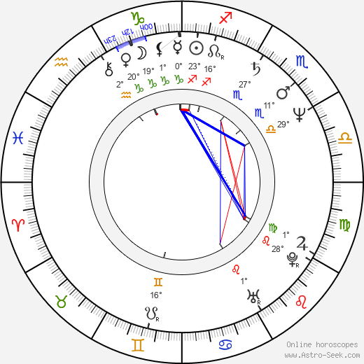 Xander Berkeley birth chart, biography, wikipedia 2019, 2020