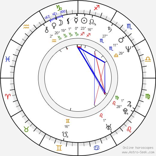 Xander Berkeley birth chart, biography, wikipedia 2020, 2021