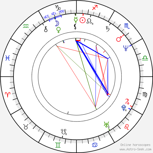 Xander Berkeley birth chart, Xander Berkeley astro natal horoscope, astrology