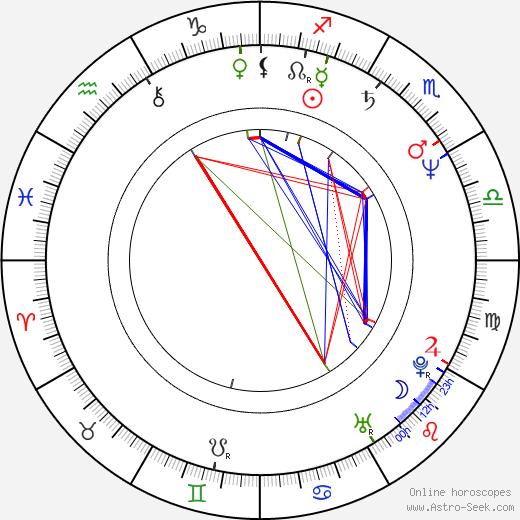 Yôjirô Takita tema natale, oroscopo, Yôjirô Takita oroscopi gratuiti, astrologia
