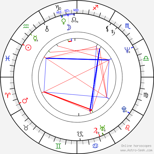 Constantin Cotimanis birth chart, Constantin Cotimanis astro natal horoscope, astrology
