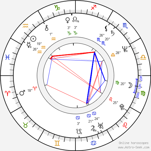 Elizabeth Ruscio birth chart, biography, wikipedia 2019, 2020