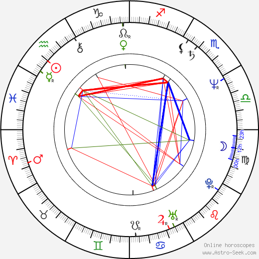 Elizabeth Ruscio astro natal birth chart, Elizabeth Ruscio horoscope, astrology