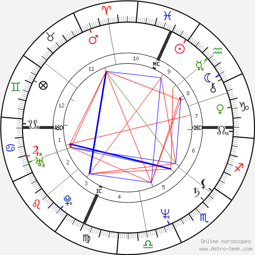 Ennio Fantastichini tema natale, oroscopo, Ennio Fantastichini oroscopi gratuiti, astrologia