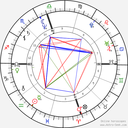 Fraser Clarke Heston astro natal birth chart, Fraser Clarke Heston horoscope, astrology