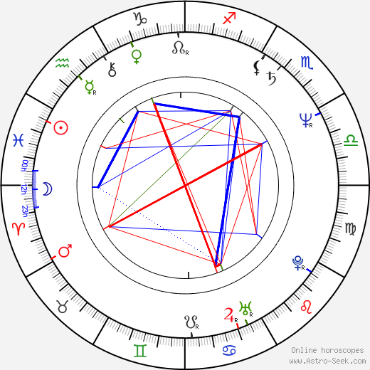 Fred Sanders astro natal birth chart, Fred Sanders horoscope, astrology