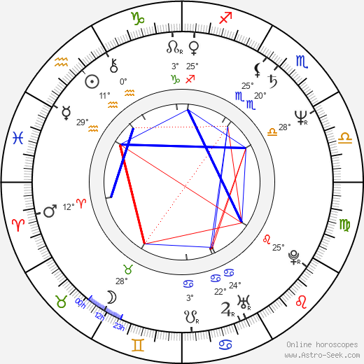 Fui-On Shing birth chart, biography, wikipedia 2019, 2020
