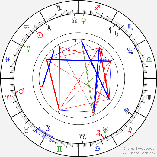 Fui-On Shing astro natal birth chart, Fui-On Shing horoscope, astrology