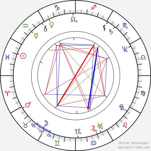Gilbert Gottfried astro natal birth chart, Gilbert Gottfried horoscope, astrology