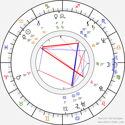 Greg Norman birth chart, biography, wikipedia 2019, 2020