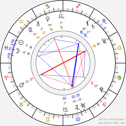 Howard Jones birth chart, biography, wikipedia 2020, 2021
