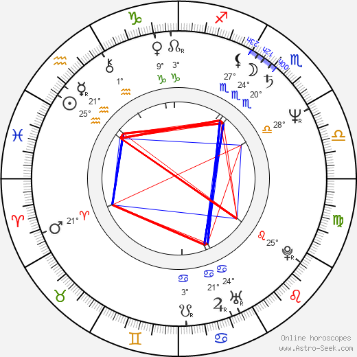 James Eckhouse birth chart, biography, wikipedia 2019, 2020