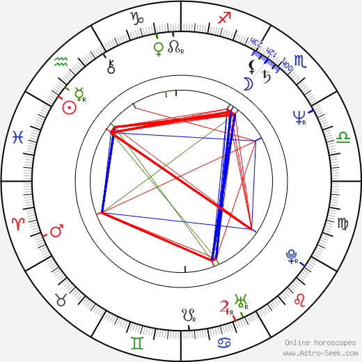 James Eckhouse birth chart, James Eckhouse astro natal horoscope, astrology