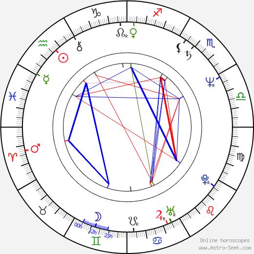 Josef Mladý astro natal birth chart, Josef Mladý horoscope, astrology