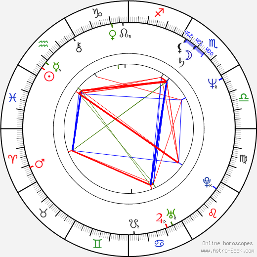 Kari Lehtomäki birth chart, Kari Lehtomäki astro natal horoscope, astrology