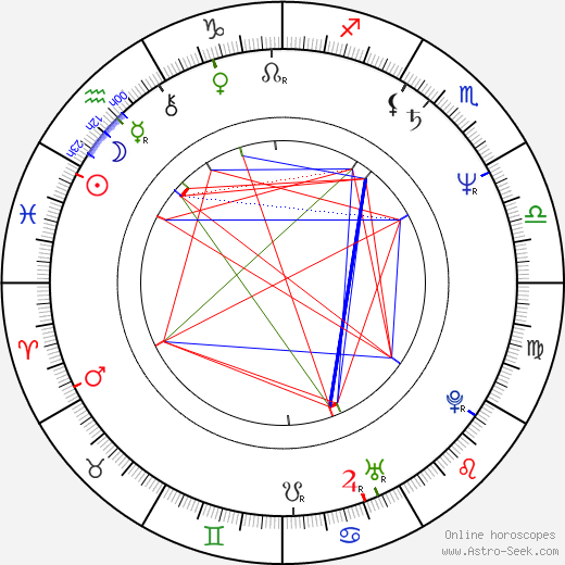 Kelsey Grammer astro natal birth chart, Kelsey Grammer horoscope, astrology