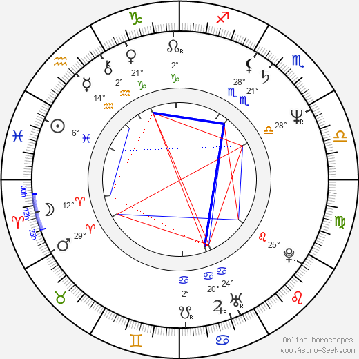 Leann Hunley birth chart, biography, wikipedia 2018, 2019