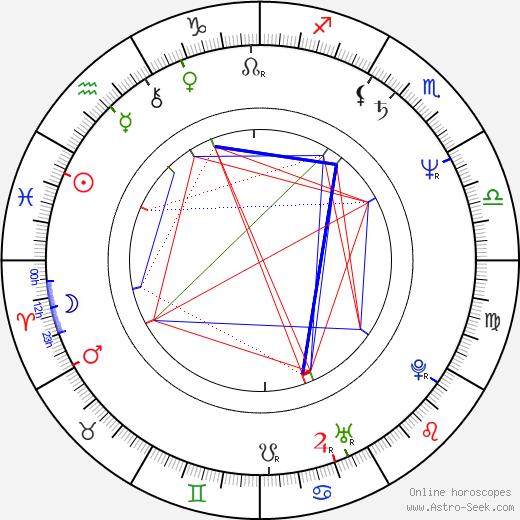 Leann Hunley astro natal birth chart, Leann Hunley horoscope, astrology