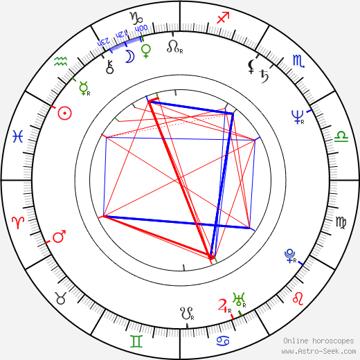 Lewis Brown astro natal birth chart, Lewis Brown horoscope, astrology