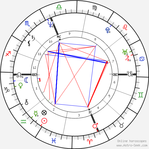 Monet Robier birth chart, Monet Robier astro natal horoscope, astrology