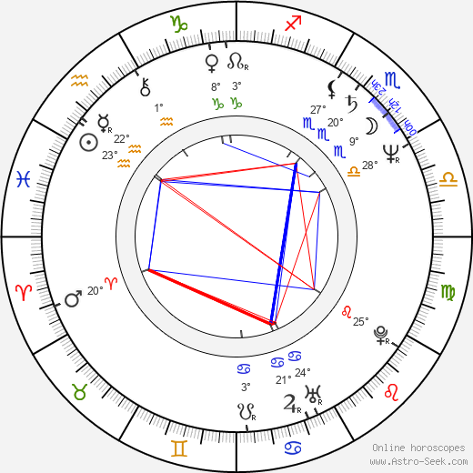 Piotr Machalica birth chart, biography, wikipedia 2018, 2019
