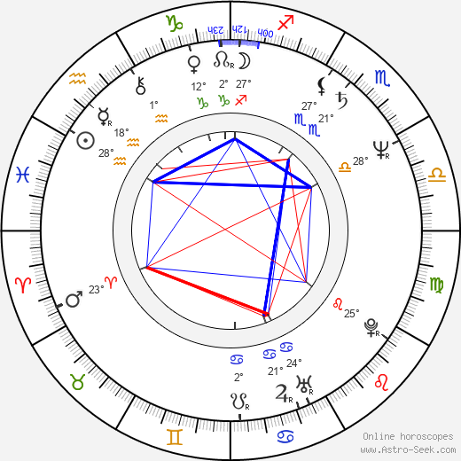 Shun Sugata birth chart, biography, wikipedia 2019, 2020