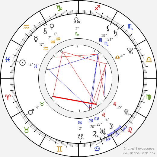 Arnošt Pátek birth chart, biography, wikipedia 2019, 2020