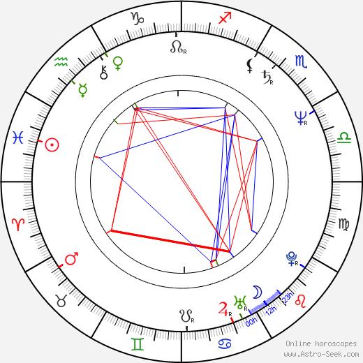 Arnošt Pátek birth chart, Arnošt Pátek astro natal horoscope, astrology
