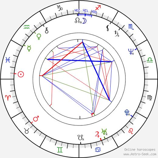 Bruno Barreto astro natal birth chart, Bruno Barreto horoscope, astrology