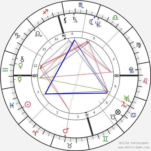 Erminio Criscione день рождения гороскоп, Erminio Criscione Натальная карта онлайн
